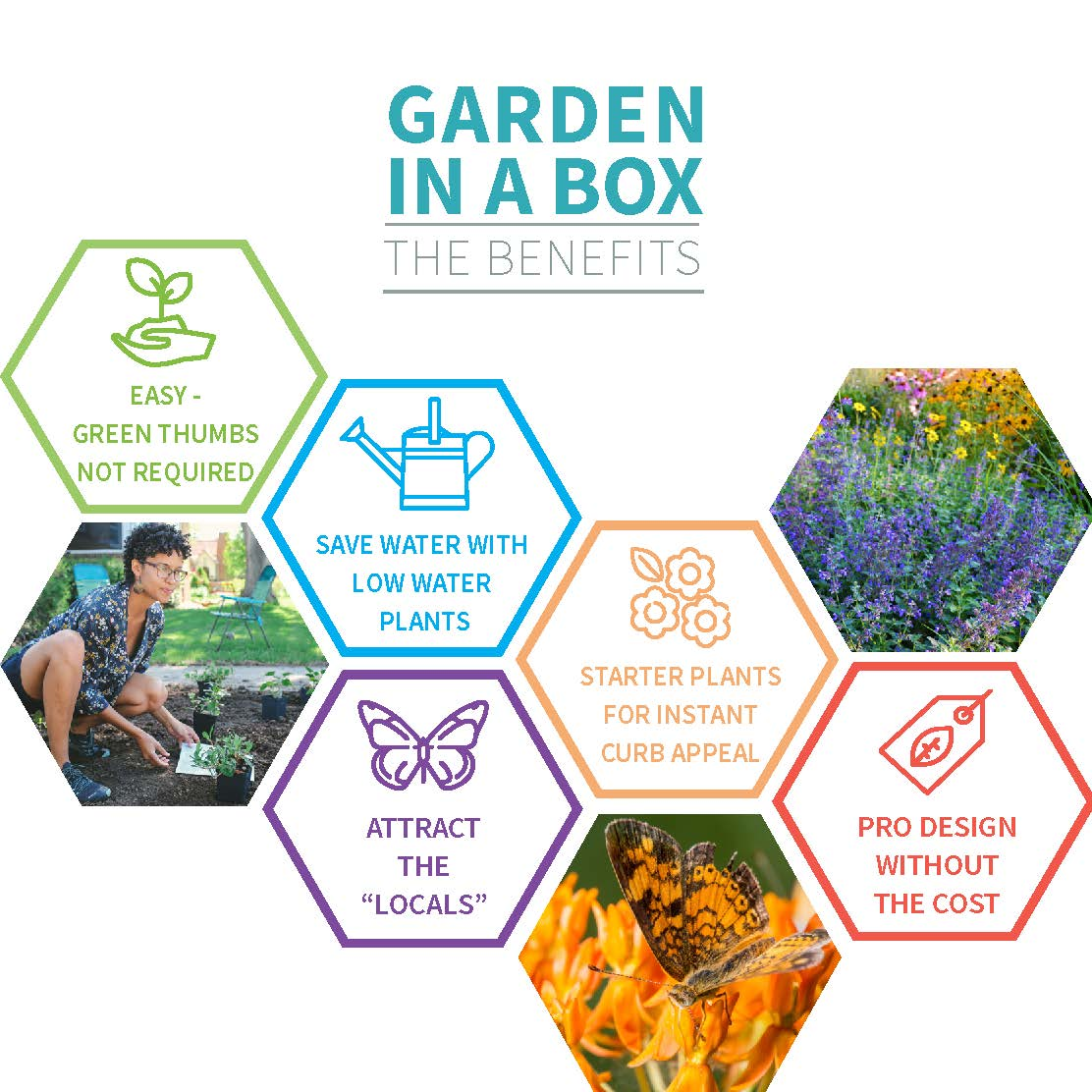 hexagon tiles, with pictures of gardens and text benefits of garden in a box
