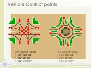 Conflict Points in Intersection vs. Roundabout